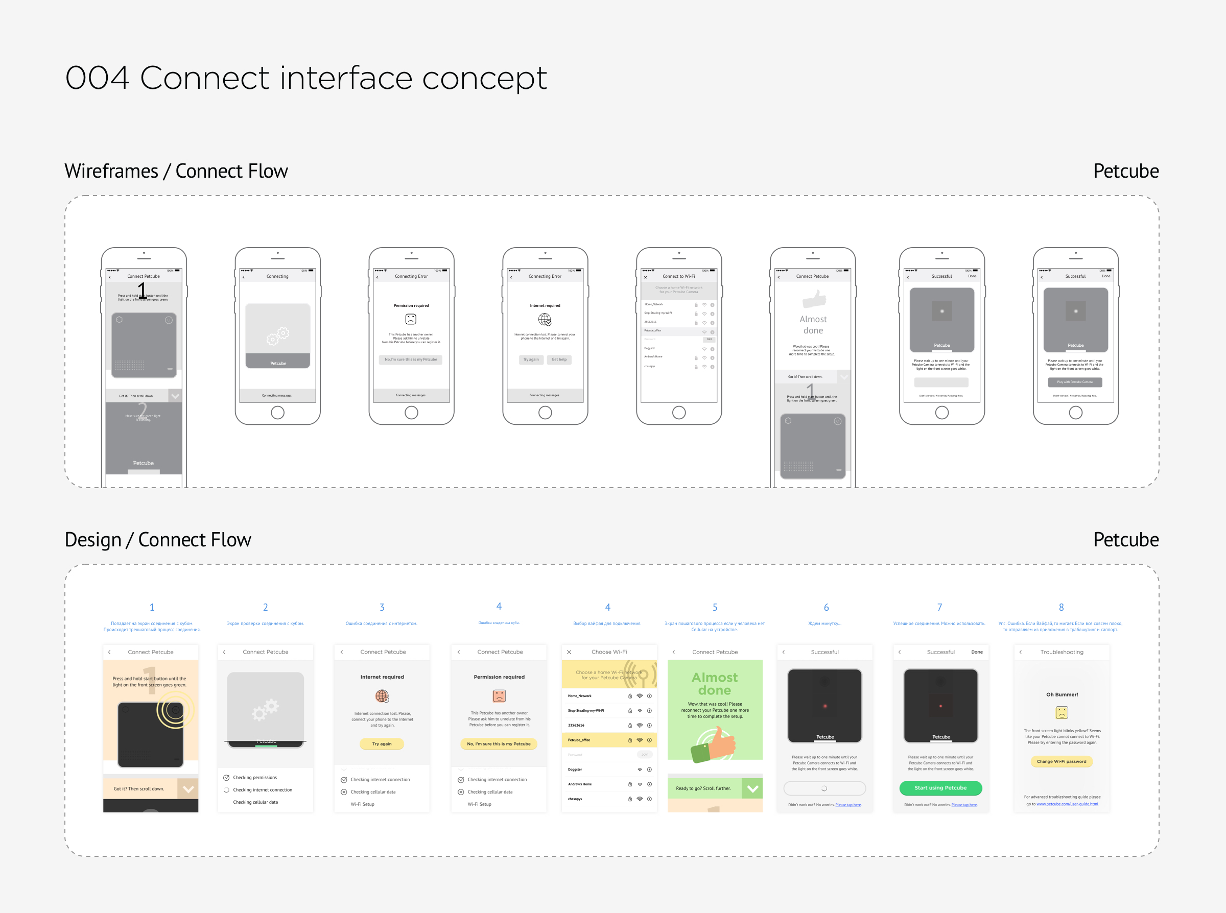 connect_interface@2x